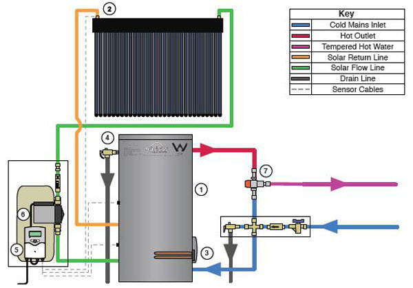 analysis of solar boosted heat pump Performance analysis of absorption power cycle under different source temperatures  studied a solar boosted kalina cycle with an auxiliary.